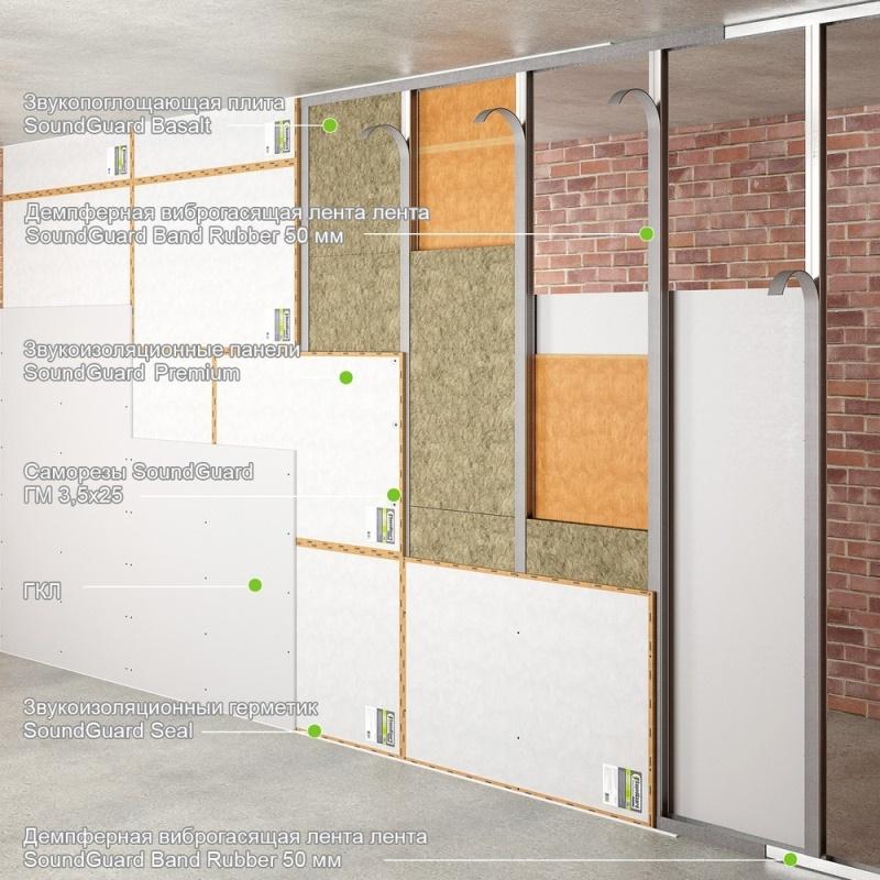 В доме шумоизоляция стен лучшая каркасном